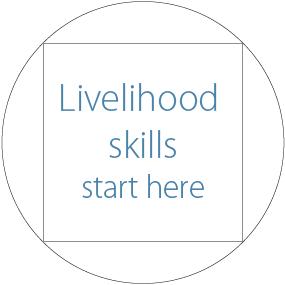 Livelihood Skills On
